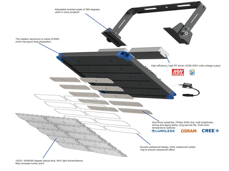 led sports lighting features