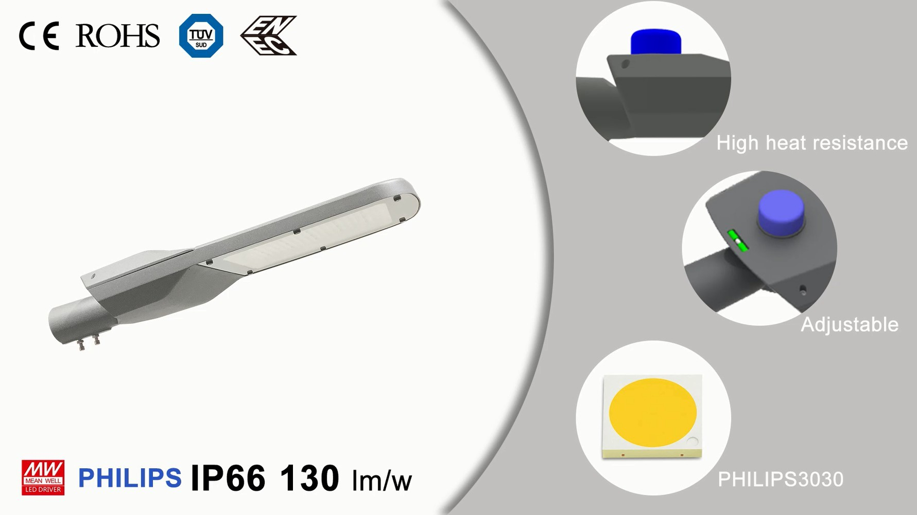 7 different advantages of our LED street light