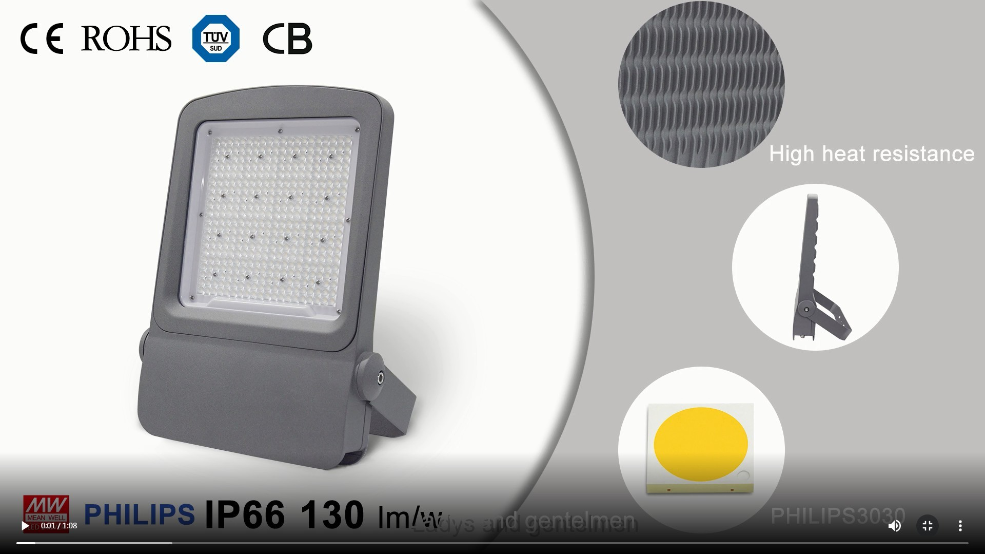 5 Advantages of Best LED Flood Light CHZ-FL27